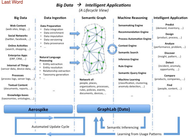 applications of artificial intelligence pdf