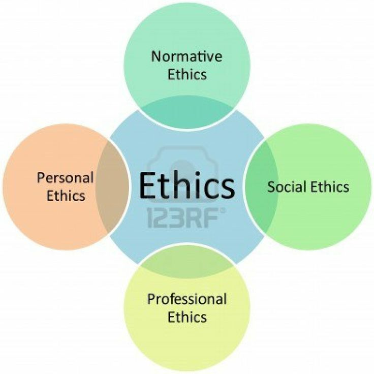 social responsibility of business ethics pdf