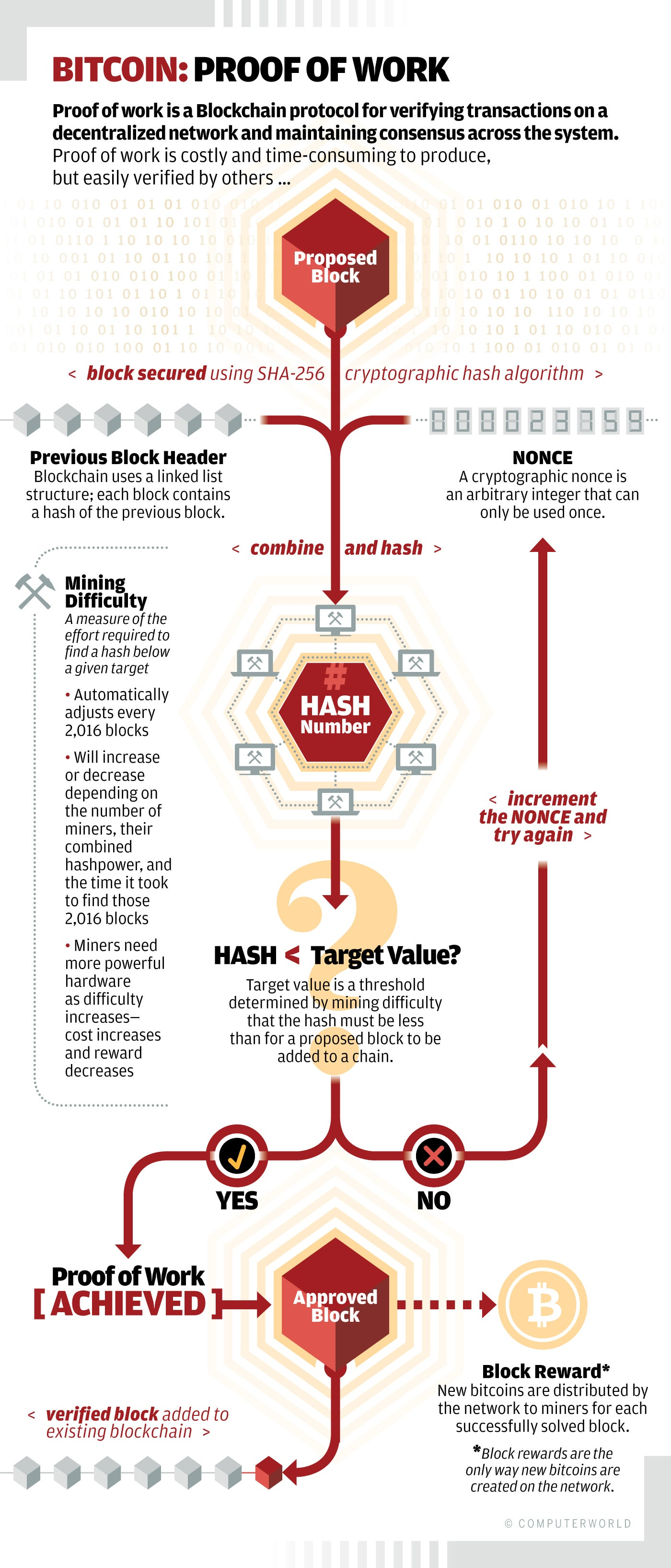 detailed guide on how banks work