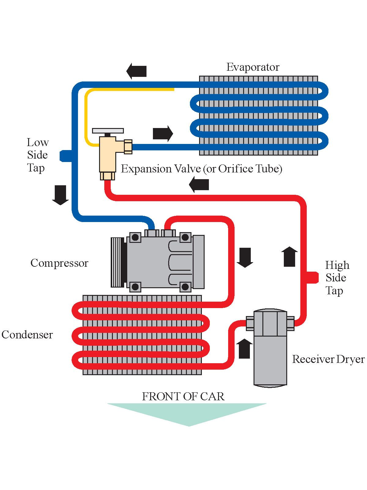 car air conditioning system pdf
