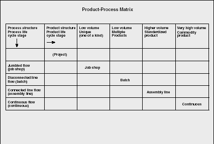 project management examples pdf mnufacture items